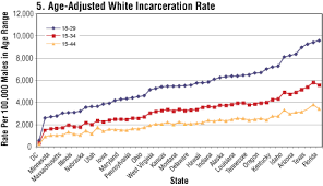 Hacer American News Us The Myth Of Hispanic Crime Rates