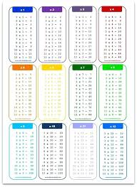 The Times Table Chart Csdmultimediaservice Com