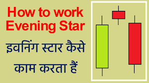 How To Use Evening Star Candlestick Pattern In Hindi Technical Analysis In Hindi