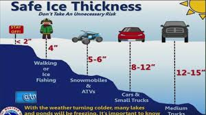 Ice Road Thickness Chart Safe Ice Thickness