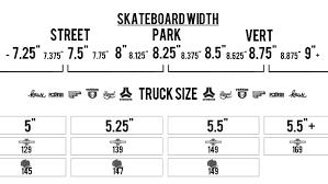 Skateboard Trucks Overview Skatedeluxe Blog