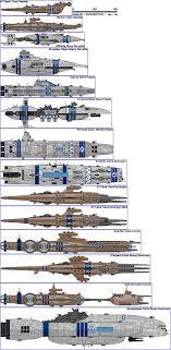 Separatist Capital Ship Chart By Marcusstarkiller Star