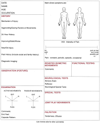 Orthopedic Assessment Chart Principles And Concepts Clinical Gate