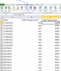 forecast model in excel excel data mining in action forecasting twitter followers for next