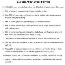 a thesis statement for bullying where can i type my essay for a thesis statement for bullying