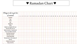 Ramadan Chart Safar Resources