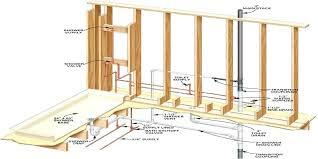 how to plumb a bathroom fresh inspiration how to plumb a basement bathroom plumbing for decor