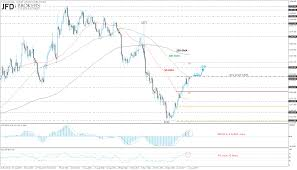 Gold Usd Gold Met The Jfd Pivot Point At 1 220 01 23 2017
