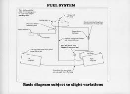 fuel system diagram fuel pump diagram td42 diesel at Fuel Pump Diagram