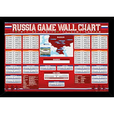 World Cup Russia Wall Chart Shop Russia World Cup Wall Chart Poster With Choice Of Frame