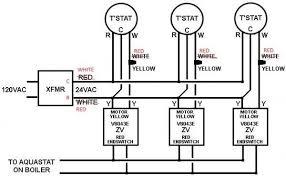 boiler wiring diagram facbooik com Steam Boiler Wiring Diagram steam boiler wiring diagram wiring diagram oil fired steam boiler wiring diagram