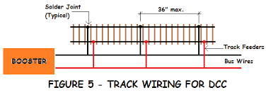 nmr dcc technical Dcc Bus Wiring Diagrams Dcc Bus Wiring Diagrams #68 Wiring Diagram for NCE DCC