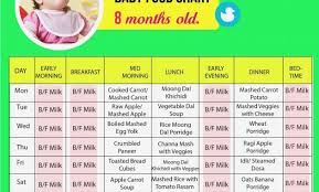 10 Month Baby Food Indian Recipes 100 Best Healthy Food