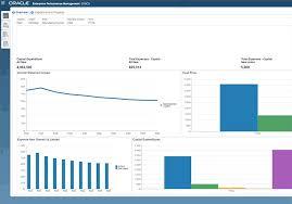 Gp Rating Career Flow Chart Planning Epm Oracle