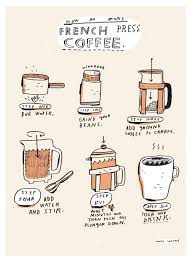 Folgers Coffee Chart An Illustrated Guide To This Classic Brew By Artist Mike