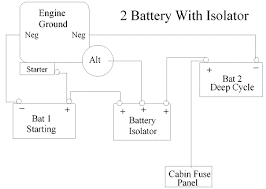 marine battery isolator battery switch wiring diagram