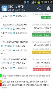 Swaraj Express Fare Chart What Are The Chances Of Tatkal Waiting Ticket To Get