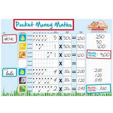 Pocket Money Maths Chart