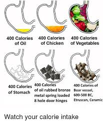 reddit en and spring 400 calories of oil 400 calories of en 400