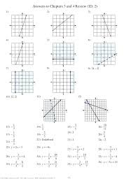 linear graphing worksheet graphing linear inequalities in two variables worksheet systems of worksheets plotting linear graphs