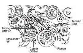 similiar 2004 hyundai sonata engine diagram keywords well hyundai sonata 2 4 engine diagram in addition 2004 hyundai sonata