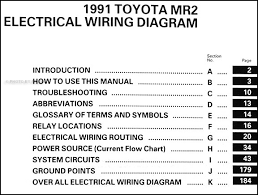 mr2 wiring diagram wiring diagram list 1991 toyota mr2 wiring diagram wiring diagram mr2 spyder wiring diagram 1991 toyota mr2 wiring