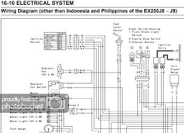 ninja 250 wiring diagram wiring diagram rows ninja 250 wiring diagram wiring diagram for you 2012 kawasaki ninja 250r wiring diagram ninja 250