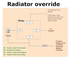 fan override switch wiring on a rhino high lifter forums if you dont want to wire it get the relay your self i think utvinc s a kit