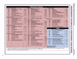 Montgomery County Semester Grade Chart Montgomery Independent School District