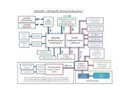 rv wiring diagrams rv electrical system kit at Rv Wiring System