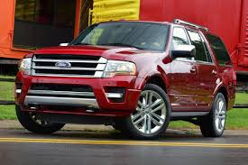 Used 2015 Ford Expedition for sale - Pricing & Features   Edmunds