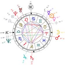 Jeffree Star Natal Chart Astrology And Natal Chart Of Jeffrey Dahmer Born On 1960 05 21