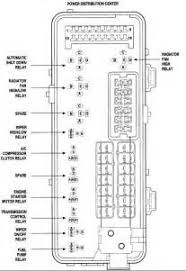 similiar fuses for chrysler keywords chrysler 300 fuse box diagram moreover 2005 chrysler 300 fuse box
