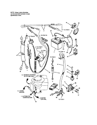 Engine wiring briggs and stratton vanguard hp wiring diagram wirdig with g kubota wg600 engine electrical