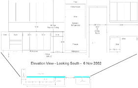 Kitchen Cabinet Dimensions Chart Depth Of Kitchen Cabinets Nileydogrescue Org