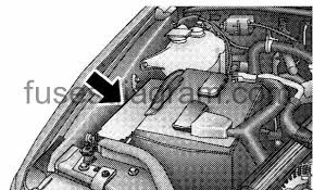 fuses and relays box diagramjeep grand cherokee 1999 2004 2007 jeep grand cherokee iod fuse location at Jeep Grand Cherokee Iod Fuse