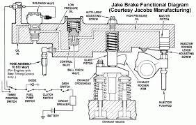 kenworth jake brake wiring diagram wiring diagram freightliner jake brake wiring diagram