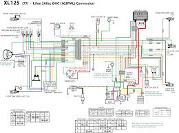 lifan 125cc wiring diagram wiring all about wiring diagram 110cc chinese atv wiring harness at Lifan 110cc Atv Wiring Diagram