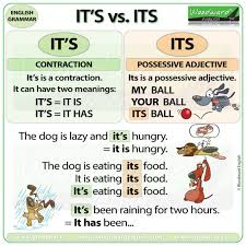Contraction Chart Grammar Its Vs Its Woodward English