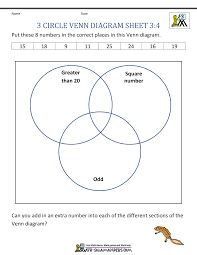 Venn Diagram Math Problems Venn Diagram Worksheets 3rd Grade