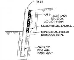 Small Picture A quick guide to retaining walls using pine poles Croft Poles