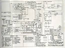 bryant wiring diagrams wiring diagram libraries bryant wiring diagram wiring diagram todaysinspirationa bryant gas furnace wiring diagram feefee co lincoln wiring diagrams