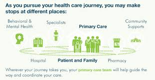 Pcmh Family Health Center