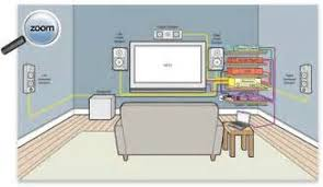 home theater cable wiring schematic pictures to pin home theater cable wiring schematic pictures to pin pinsdaddy