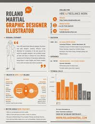 Resume Of A Graphic Designer What A Resume Is Really Supposed To Look Like Graphic_design