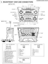 subaru impreza 2003 radio wiring diagram wiring diagram 2003 Impreza Radio Diagram subaru wrx radio harness pin out 2003 impreza stereo wiring diagram