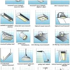 type of lighting fixtures. Exellent Lighting Decoration Type Of Lighting Fixtures Encourage Inspiration New Types  Amazing Remodel With Along 0 From On