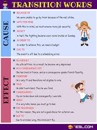 Transition Word Chart Transition Words And Phrases Useful List Examples 7 E S L