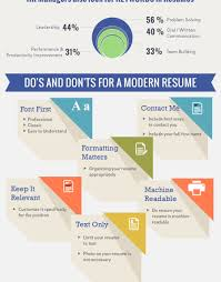 Resume Don Ts Resume Etiquette Do S And Don Ts With Dos Capable Capture Donts 24 14