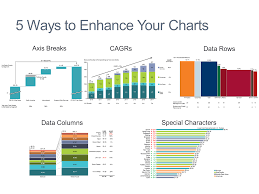 Add Cagr Line To Excel Chart 5 Ways To Enhance Your Charts Mekko Graphics